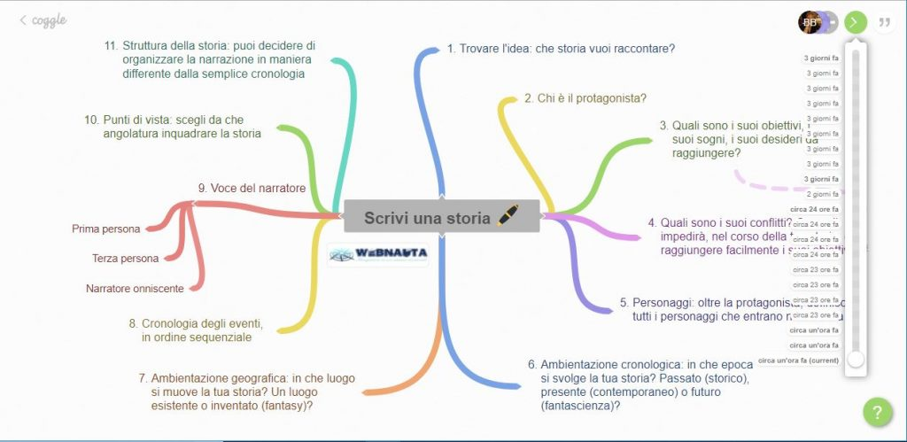 Coggle - cronologia