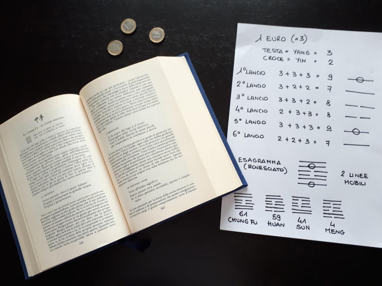 I Ching o Il libro dei Mutamenti
