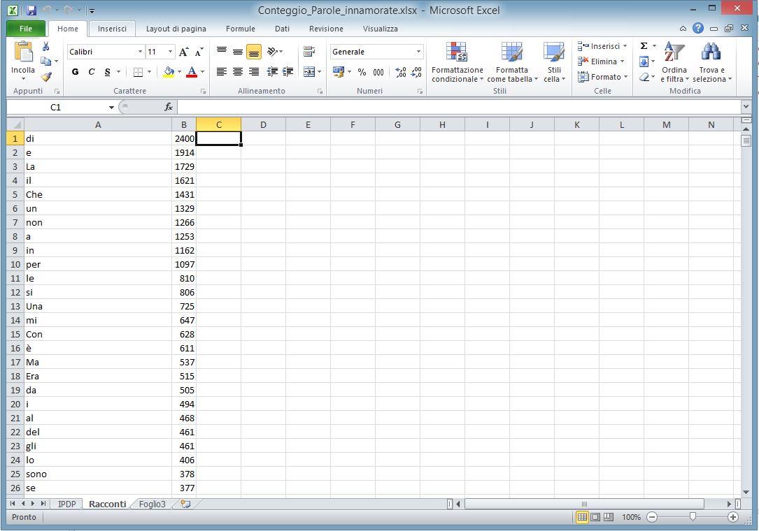 Parole ricorrenti - analisi con Excel