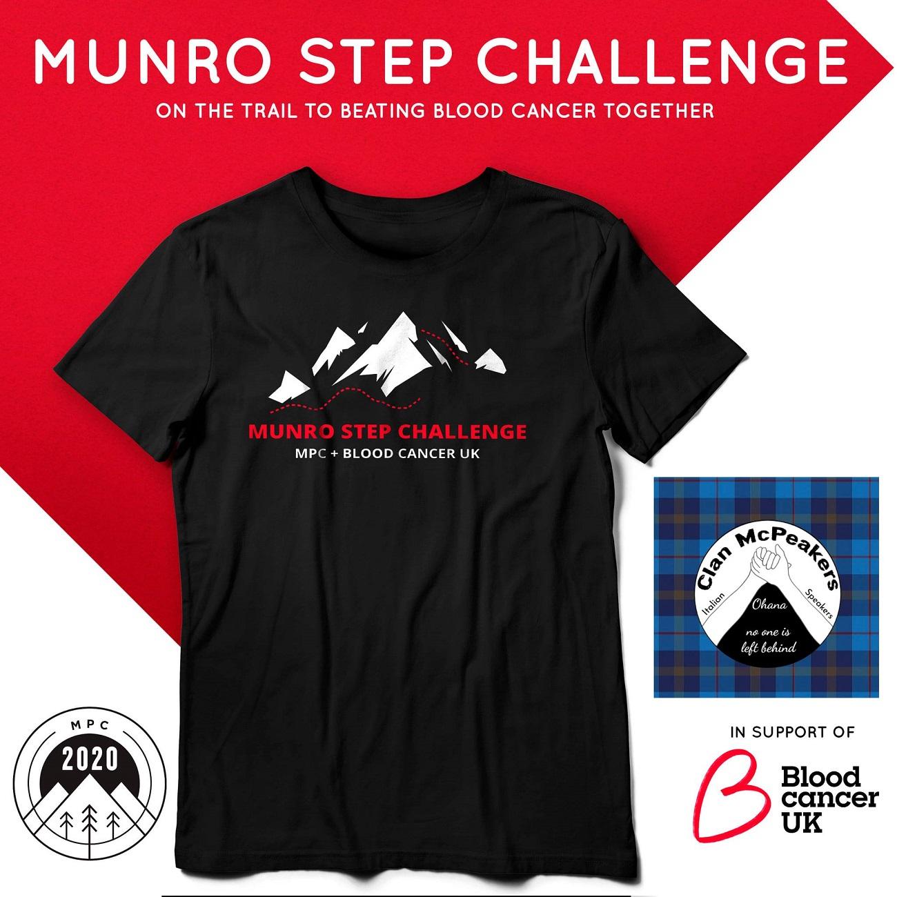 My Peak Challenge - Munro Step Challenge 2020